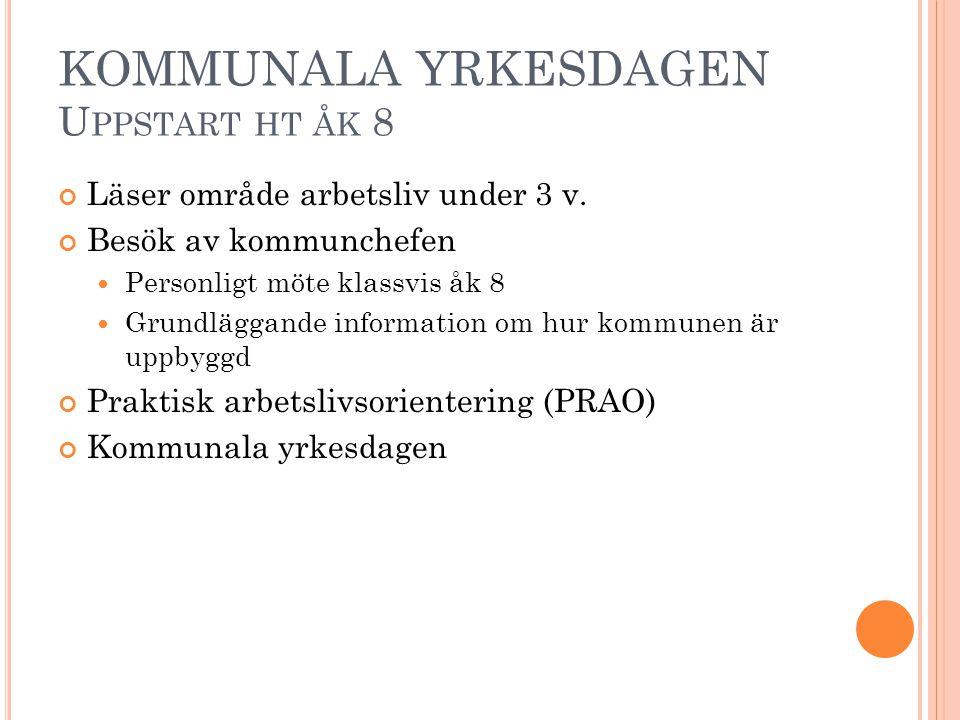 KOMMUNALA YRKESDAGEN U PPSTART HT ÅK 8 Läser område arbetsliv under 3 v.