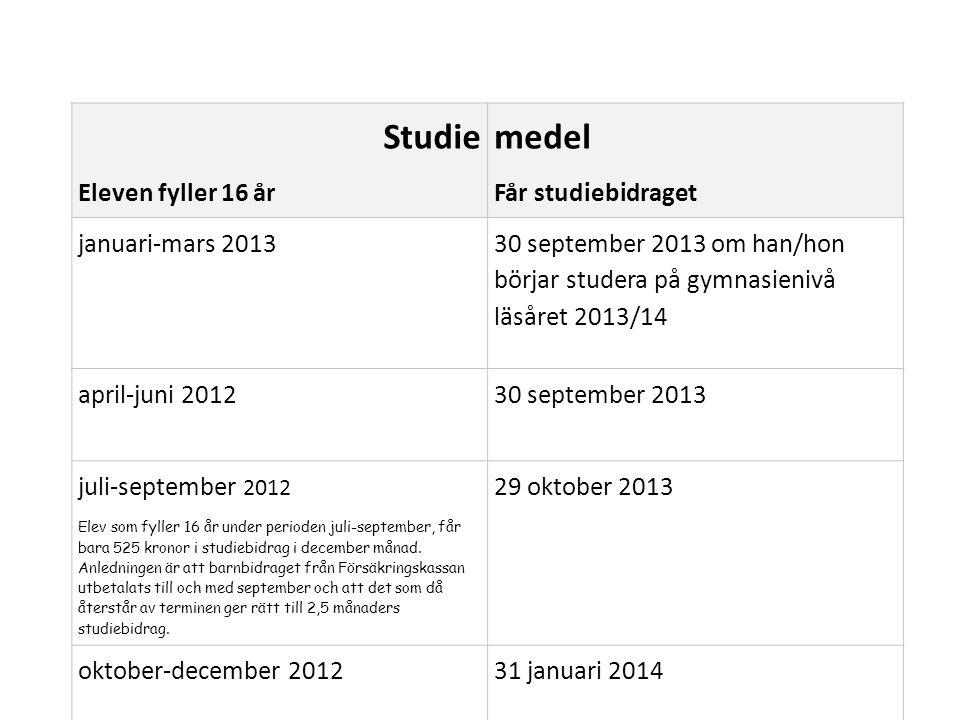 Studie Eleven fyller 16 år medel Får studiebidraget januari-mars 2013 30 september 2013 om han/hon börjar studera på gymnasienivå läsåret 2013/14 apri