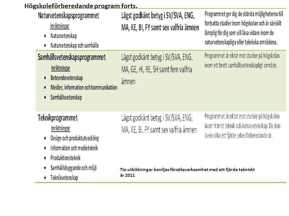 Tio utbildningar beviljas försöksverksamhet med ett fjärde tekniskt år 2011 Högskoleförberedande program forts.