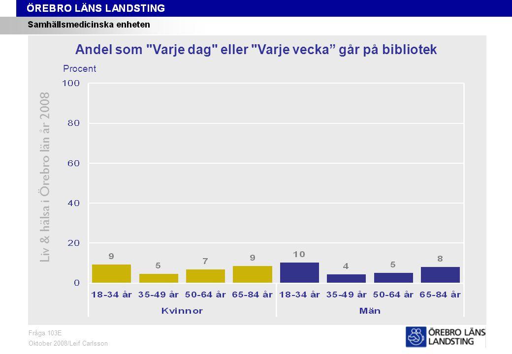 Fråga 103E, ålder och kön Liv & hälsa i Örebro län år 2008 Fråga 103E Oktober 2008/Leif Carlsson Procent Andel som