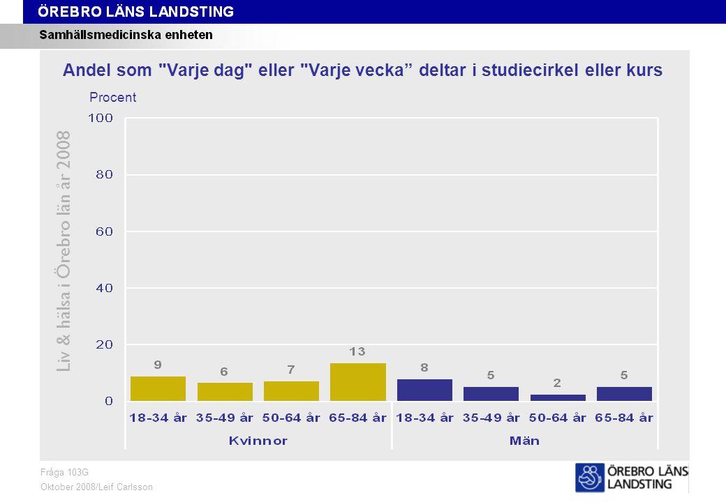 Fråga 103G, ålder och kön Liv & hälsa i Örebro län år 2008 Fråga 103G Oktober 2008/Leif Carlsson Procent Andel som Varje dag eller Varje vecka deltar i studiecirkel eller kurs