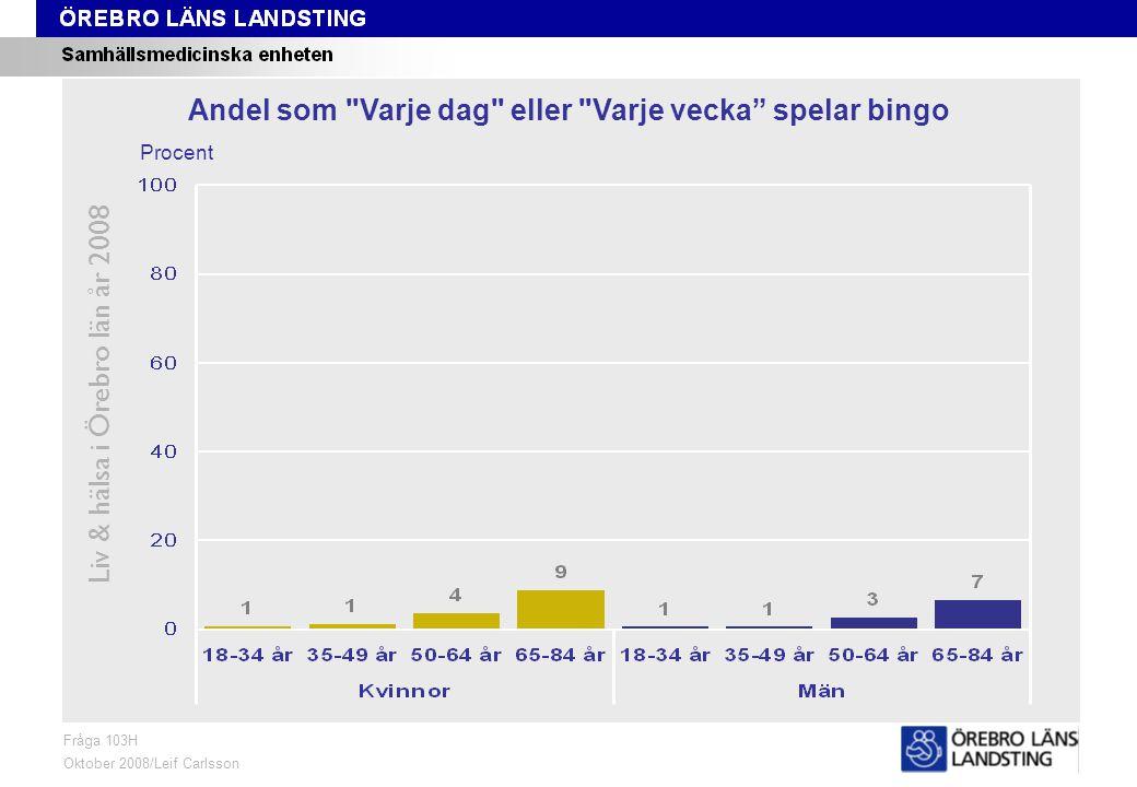 Fråga 103H, ålder och kön Liv & hälsa i Örebro län år 2008 Fråga 103H Oktober 2008/Leif Carlsson Procent Andel som Varje dag eller Varje vecka spelar bingo