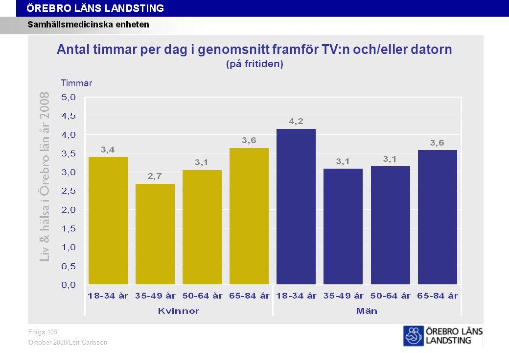 Fråga 105, ålder och kön Liv & hälsa i Örebro län år 2008 Fråga 105 Oktober 2008/Leif Carlsson Timmar Antal timmar per dag i genomsnitt framför TV:n och/eller datorn (på fritiden)