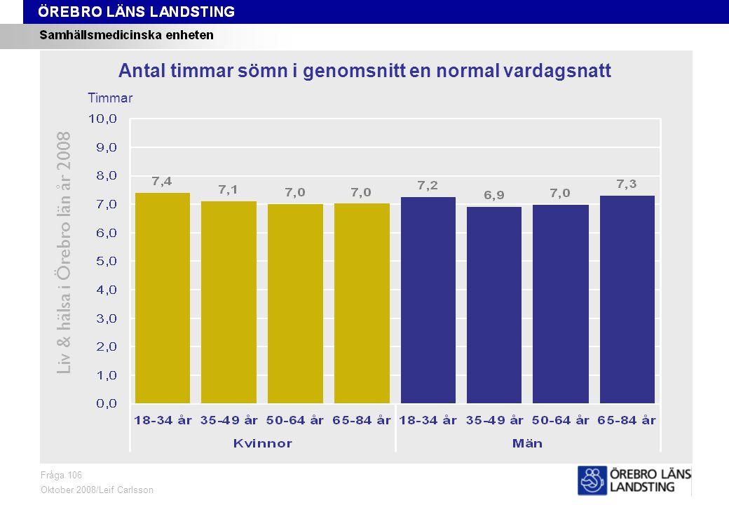 Fråga 106, ålder och kön Liv & hälsa i Örebro län år 2008 Fråga 106 Oktober 2008/Leif Carlsson Timmar Antal timmar sömn i genomsnitt en normal vardags