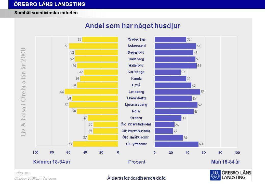 Fråga 107, kön och område, åldersstandardiserade data Liv & hälsa i Örebro län år 2008 Fråga 107 Oktober 2008/Leif Carlsson Åldersstandardiserade data