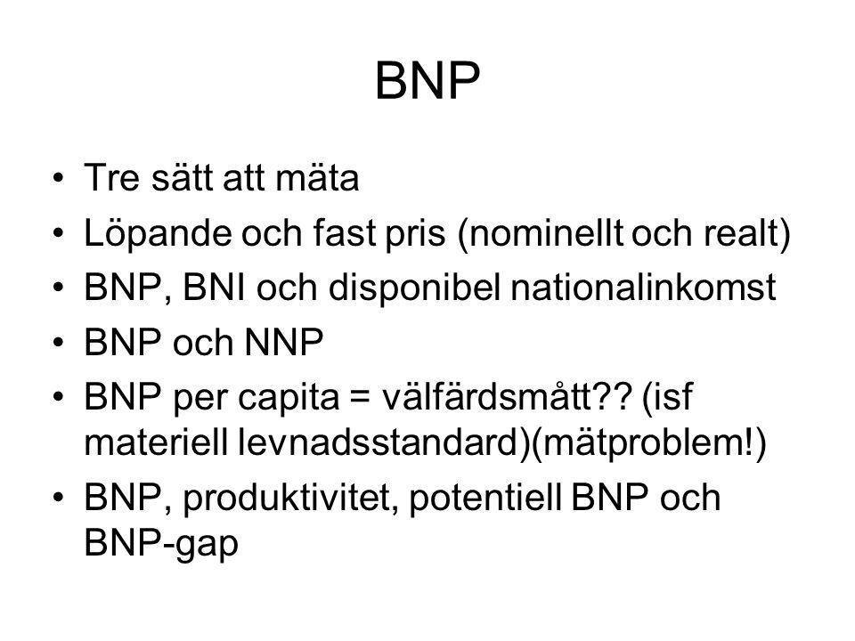 BNP •Tre sätt att mäta •Löpande och fast pris (nominellt och realt) •BNP, BNI och disponibel nationalinkomst •BNP och NNP •BNP per capita = välfärdsmå
