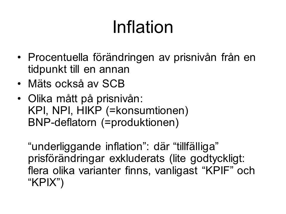 Inflation •Procentuella förändringen av prisnivån från en tidpunkt till en annan •Mäts också av SCB •Olika mått på prisnivån: KPI, NPI, HIKP (=konsumt