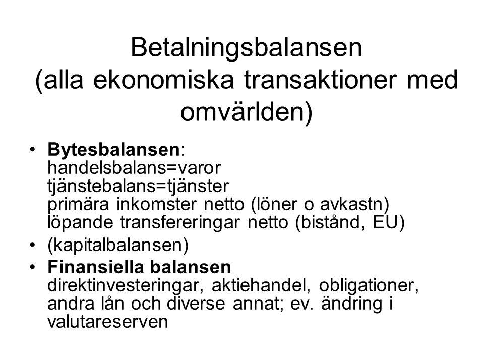 Betalningsbalansen (alla ekonomiska transaktioner med omvärlden) •Bytesbalansen: handelsbalans=varor tjänstebalans=tjänster primära inkomster netto (l