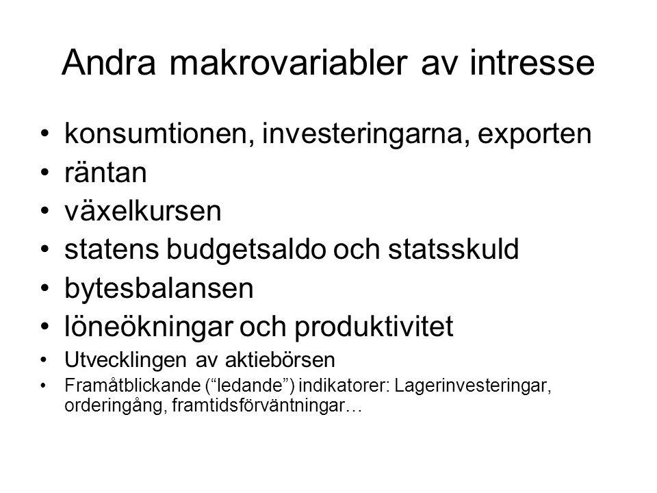 Andra makrovariabler av intresse •konsumtionen, investeringarna, exporten •räntan •växelkursen •statens budgetsaldo och statsskuld •bytesbalansen •lön