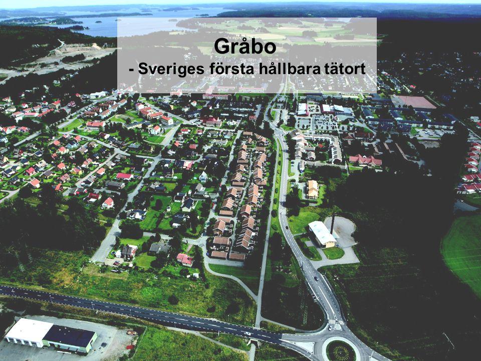 Gråbo - Sveriges första hållbara tätort