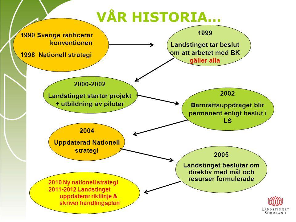 Målet är att förverkliga barns & ungas rättigheter och anlägga ett barnperspektiv på alla åtgärder och beslut i landstinget Sörmland.