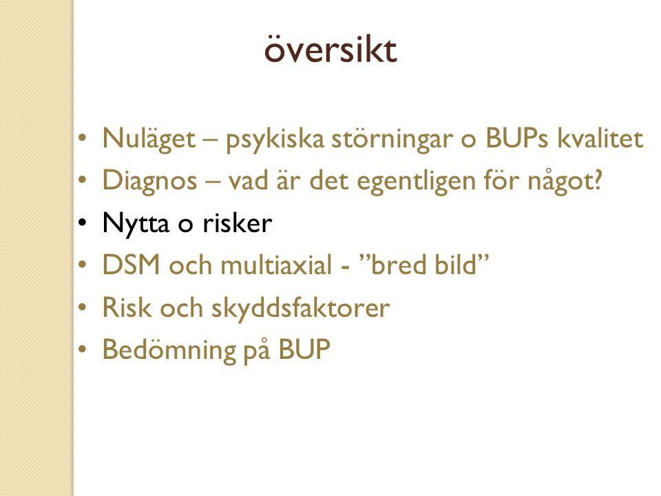 """översikt •Nuläget – psykiska störningar o BUPs kvalitet •Diagnos – vad är det egentligen för något? •Nytta o risker •DSM och multiaxial - """"bred bild"""""""