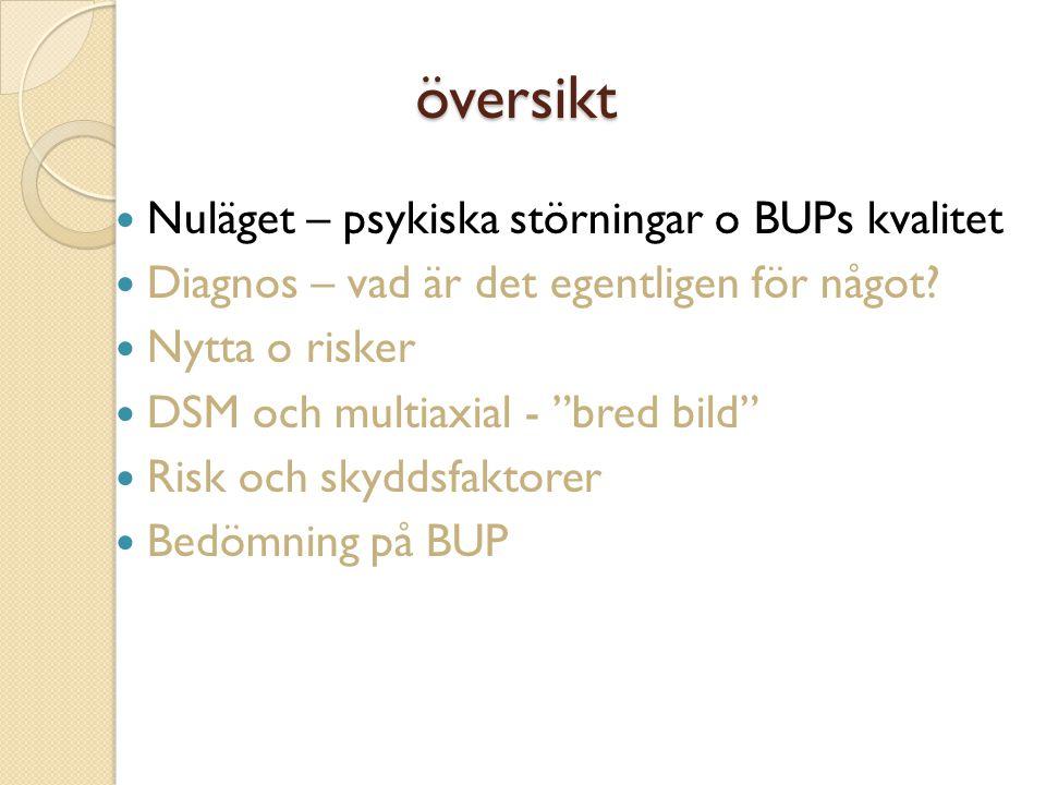 """översikt  Nuläget – psykiska störningar o BUPs kvalitet  Diagnos – vad är det egentligen för något?  Nytta o risker  DSM och multiaxial - """"bred bi"""