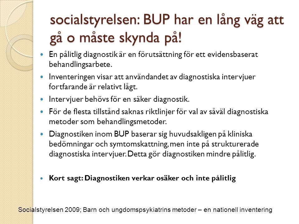socialstyrelsen: BUP har en lång väg att gå o måste skynda på!  En pålitlig diagnostik är en förutsättning för ett evidensbaserat behandlingsarbete.