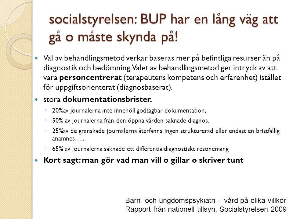socialstyrelsen: BUP har en lång väg att gå o måste skynda på!  Val av behandlingsmetod verkar baseras mer på befintliga resurser än på diagnostik oc