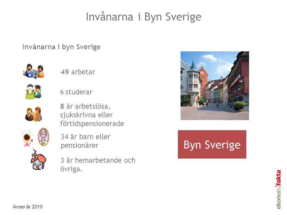 Byn Sverige ? studerar ? är arbetslösa, sjukskrivna eller förtidspensionerade ? arbetar ? är barn eller pensionärer Hur många av de 100…. ? är hemarbe