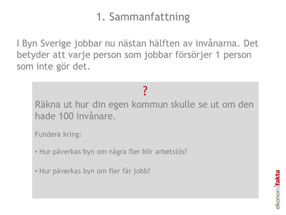 Invånarna i Byn Sverige Byn Sverige 6 studerar 8 är arbetslösa, sjukskrivna eller förtidspensionerade 49 arbetar 34 är barn eller pensionärer Invånarn
