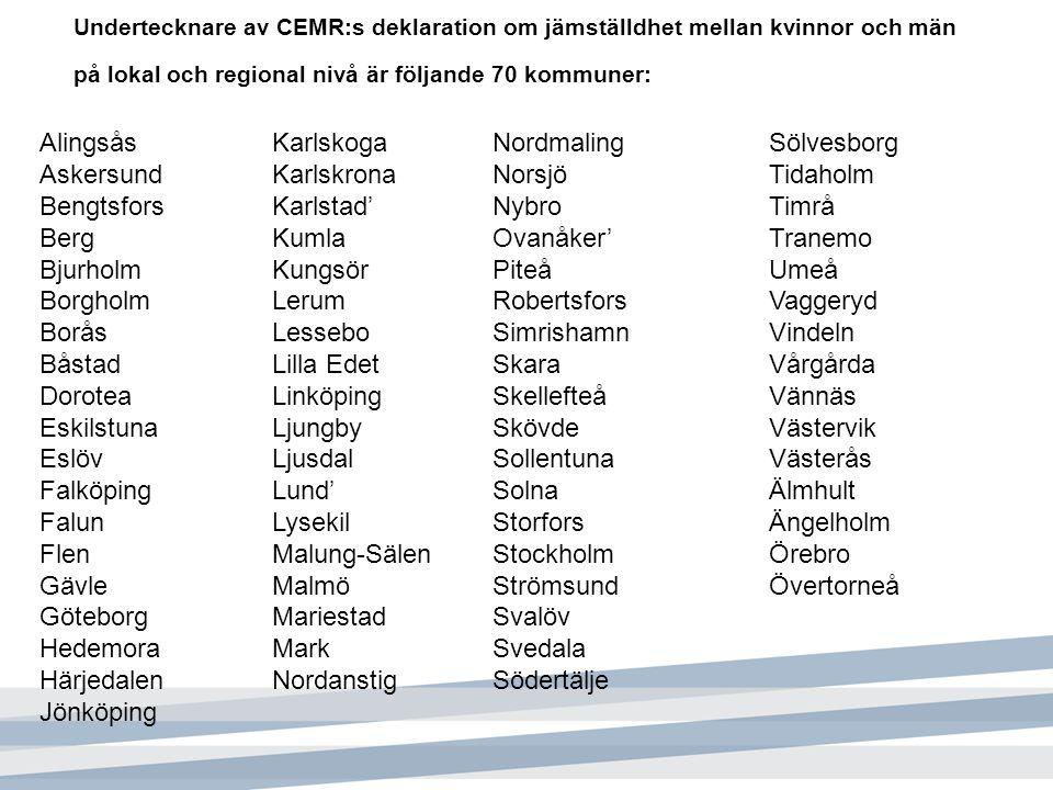 Undertecknare av CEMR:s deklaration om jämställdhet mellan kvinnor och män på lokal och regional nivå är följande 70 kommuner: 13 landsting/regioner: