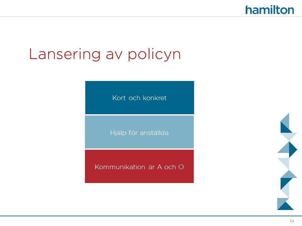 Lansering av policyn 14 Hjälp för anställda Kommunikation är A och O Kort och konkret