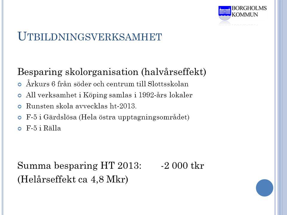 U TBILDNINGSVERKSAMHET Besparing skolorganisation (halvårseffekt) Årkurs 6 från söder och centrum till Slottsskolan All verksamhet i Köping samlas i 1992-års lokaler Runsten skola avvecklas ht-2013.