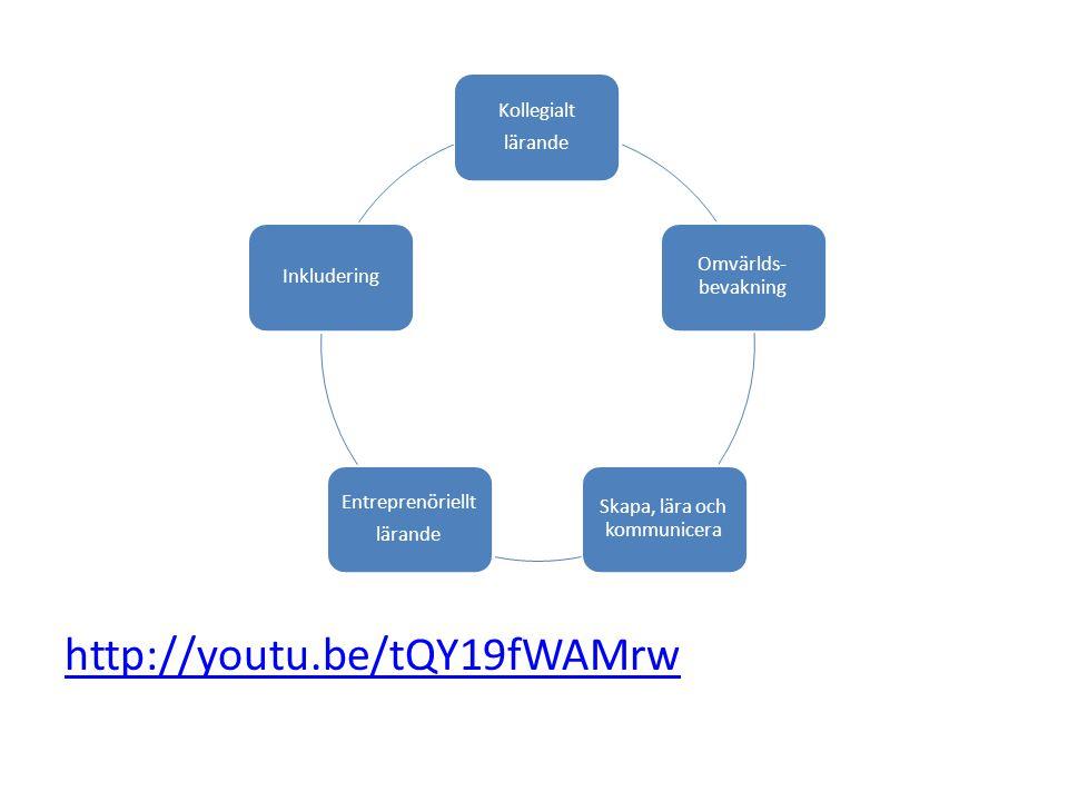 http://youtu.be/tQY19fWAMrw Kollegialt lärande Omvärlds- bevakning Skapa, lära och kommunicera Entreprenöriellt lärande Inkludering