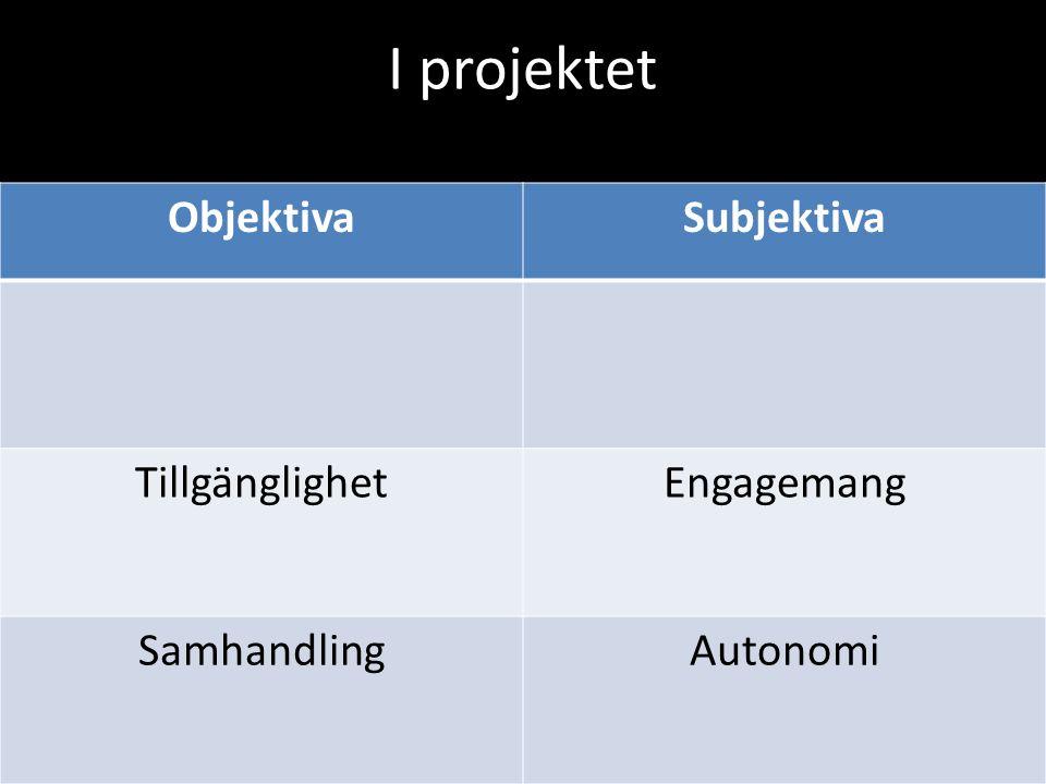 I projektet ObjektivaSubjektiva TillgänglighetEngagemang SamhandlingAutonomi