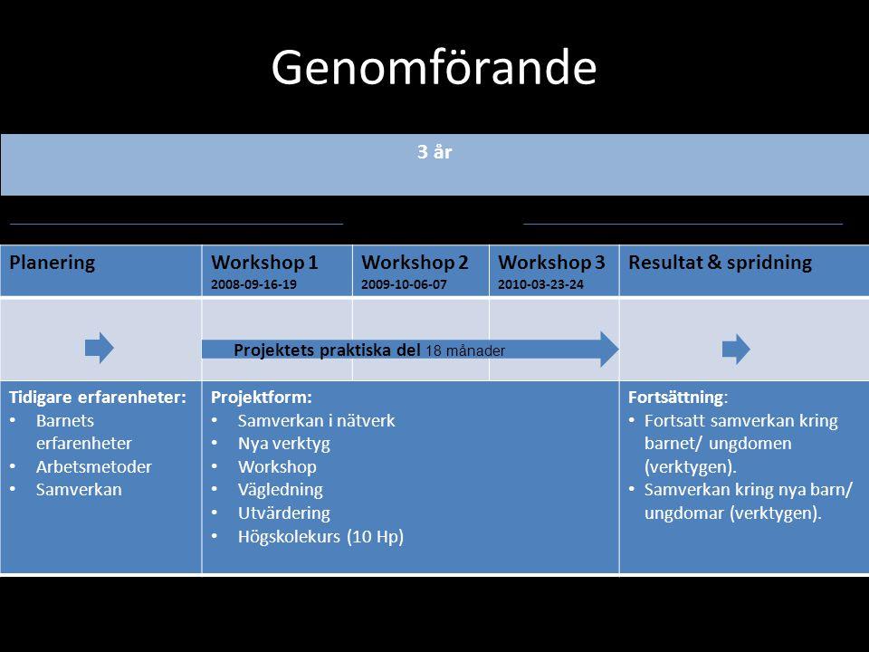 PlaneringWorkshop 1 2008-09-16-19 Workshop 2 2009-10-06-07 Workshop 3 2010-03-23-24 Resultat & spridning 3 år Projektets praktiska del 18 månader Geno