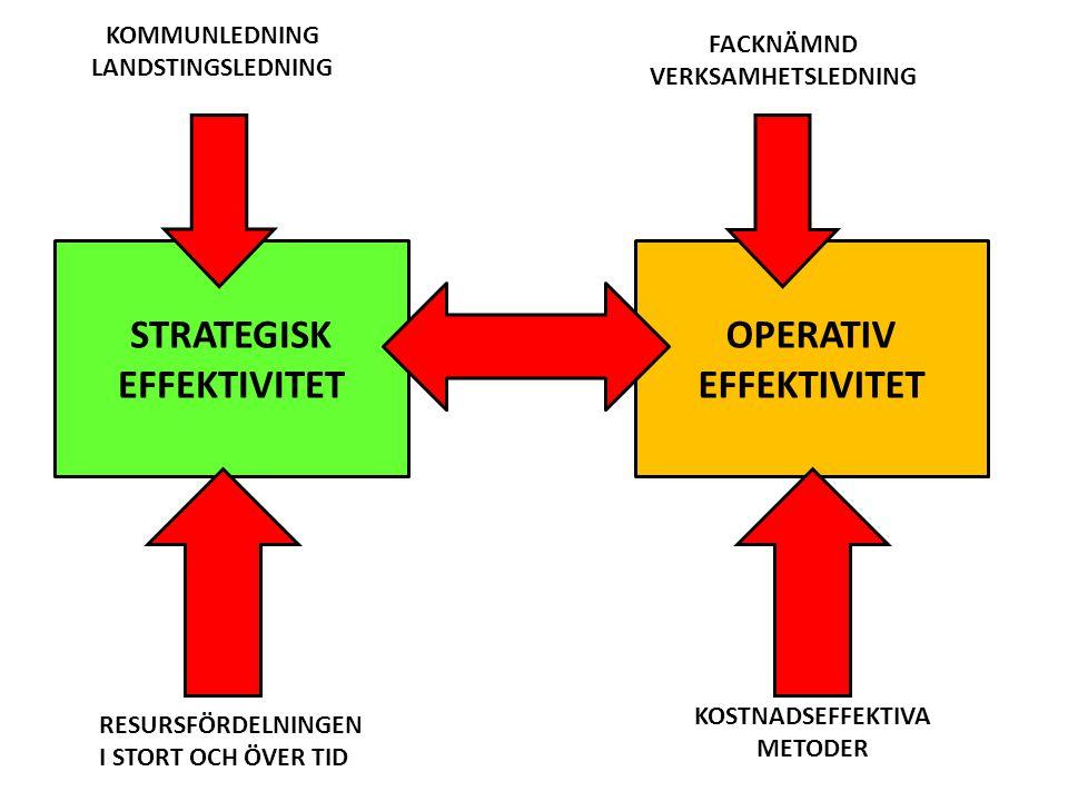 Långsiktiga socioekonomiska effekter i svenska kronor på individnivå av Navigatorcentrums verksamhet vid antaganden om 10 procent spontantrehabilitering och 30 procents framgång i projektet