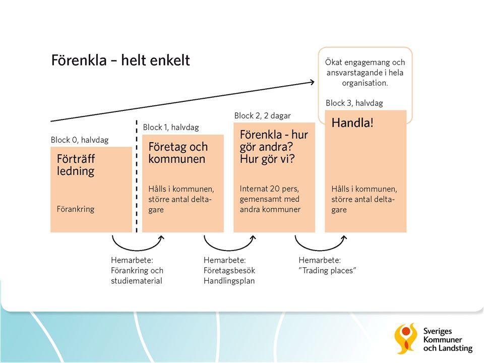 lars.ericson@ramsoforvalning.se14 Avgörande skillnader - Personer/personligheter - Kulturer - policys - rutiner - Ledarskap
