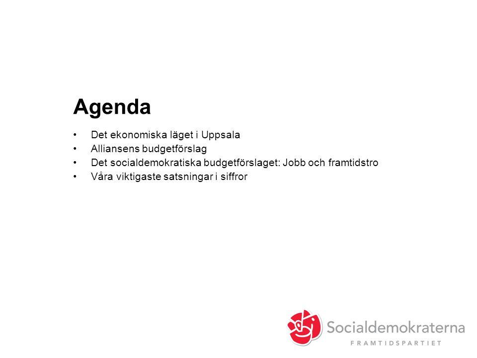 Agenda •Det ekonomiska läget i Uppsala •Alliansens budgetförslag •Det socialdemokratiska budgetförslaget: Jobb och framtidstro •Våra viktigaste satsningar i siffror