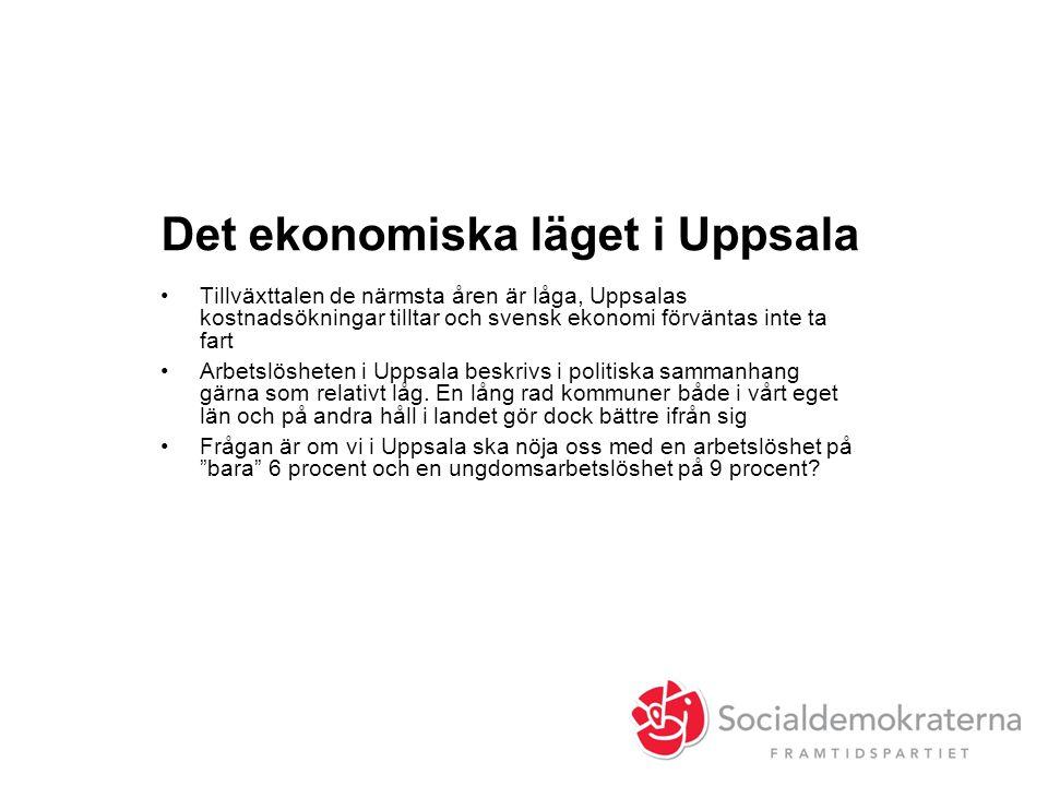 Det ekonomiska läget i Uppsala •Tillväxttalen de närmsta åren är låga, Uppsalas kostnadsökningar tilltar och svensk ekonomi förväntas inte ta fart •Arbetslösheten i Uppsala beskrivs i politiska sammanhang gärna som relativt låg.