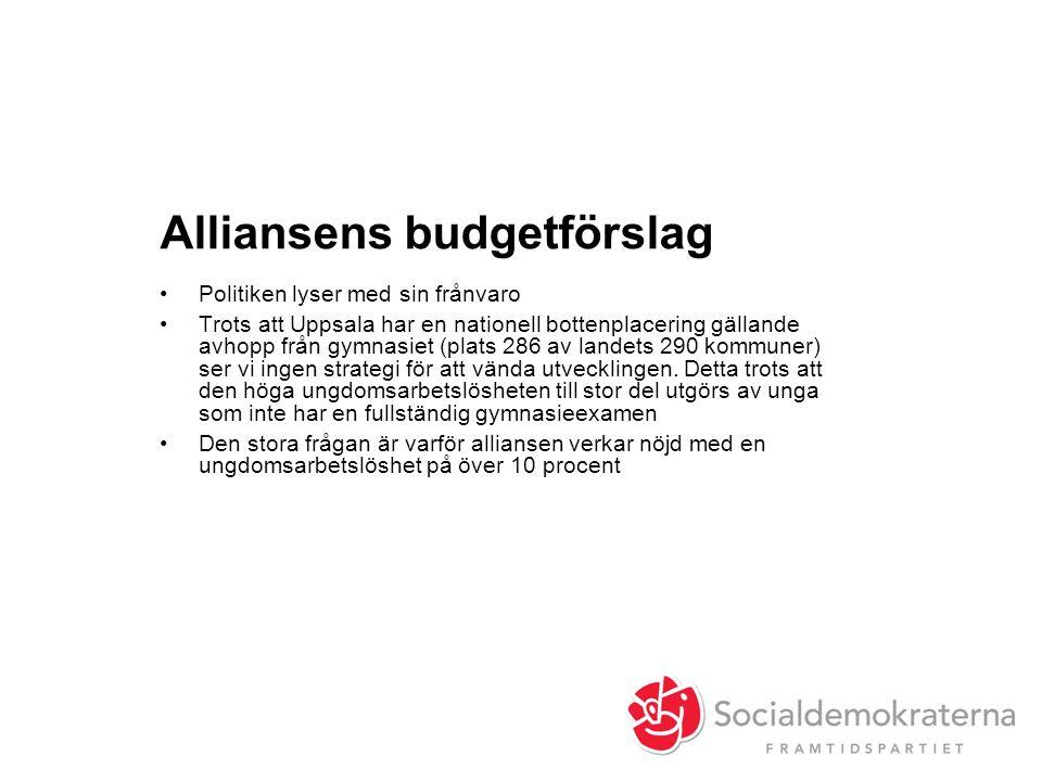 Alliansens budgetförslag •Politiken lyser med sin frånvaro •Trots att Uppsala har en nationell bottenplacering gällande avhopp från gymnasiet (plats 286 av landets 290 kommuner) ser vi ingen strategi för att vända utvecklingen.