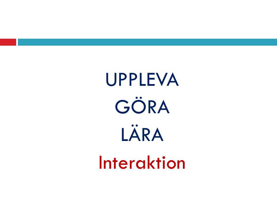 UPPLEVA GÖRA LÄRA Interaktion