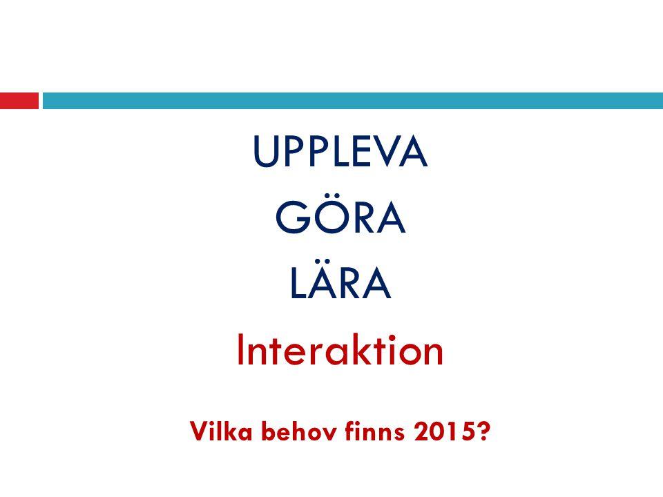 UPPLEVA GÖRA LÄRA Interaktion Vilka behov finns 2015