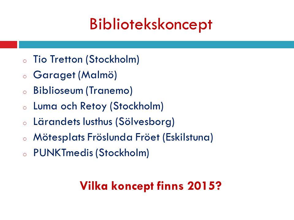 Bibliotekskoncept o Tio Tretton (Stockholm) o Garaget (Malmö) o Biblioseum (Tranemo) o Luma och Retoy (Stockholm) o Lärandets lusthus (Sölvesborg) o Mötesplats Fröslunda Fröet (Eskilstuna) o PUNKTmedis (Stockholm) Vilka koncept finns 2015?