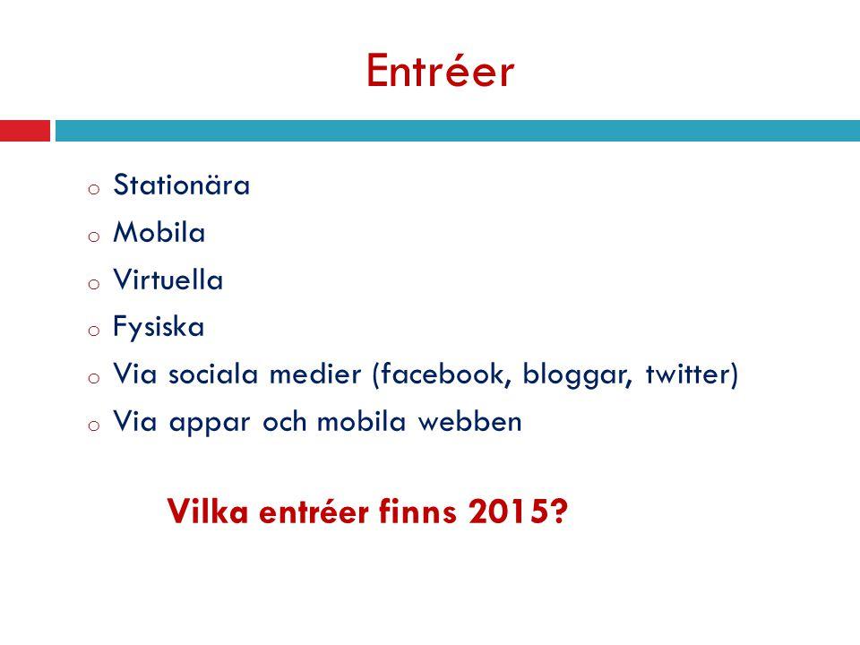 Entréer o Stationära o Mobila o Virtuella o Fysiska o Via sociala medier (facebook, bloggar, twitter) o Via appar och mobila webben Vilka entréer finns 2015?