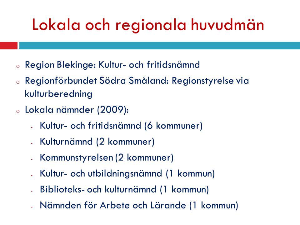 Lokala och regionala huvudmän o Region Blekinge: Kultur- och fritidsnämnd o Regionförbundet Södra Småland: Regionstyrelse via kulturberedning o Lokala nämnder (2009): - Kultur- och fritidsnämnd (6 kommuner) - Kulturnämnd (2 kommuner) - Kommunstyrelsen (2 kommuner) - Kultur- och utbildningsnämnd (1 kommun) - Biblioteks- och kulturnämnd (1 kommun) - Nämnden för Arbete och Lärande (1 kommun)