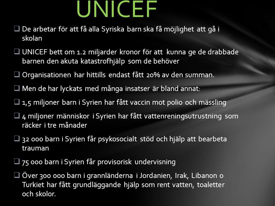  De arbetar för att få alla Syriska barn ska få möjlighet att gå i skolan  UNICEF bett om 1.2 miljarder kronor för att kunna ge de drabbade barnen den akuta katastrofhjälp som de behöver  Organisationen har hittills endast fått 20% av den summan.
