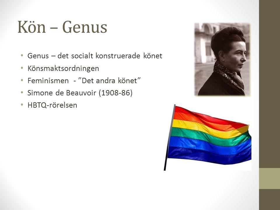 """Kön – Genus • Genus – det socialt konstruerade könet • Könsmaktsordningen • Feminismen - """"Det andra könet"""" • Simone de Beauvoir (1908-86) • HBTQ-rörel"""