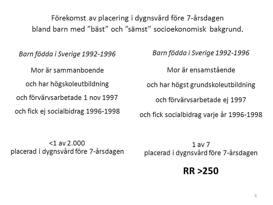 Riskfaktorer i en utvecklingsmodell Före födelsen Spädbarns åldern Tidig barndom 2 - 5 år Låg och mellanstadie 6 - 11 år Högstadiet och Gymnasiet 12 – 18 år