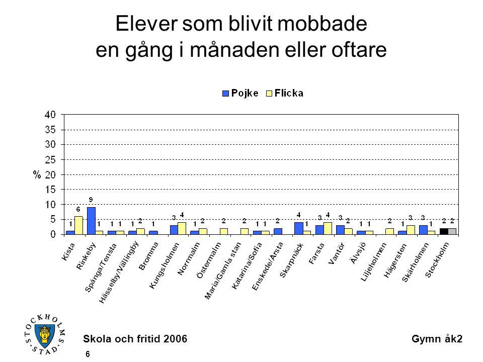 Skola och fritid 2006Gymn åk2 6 Elever som blivit mobbade en gång i månaden eller oftare