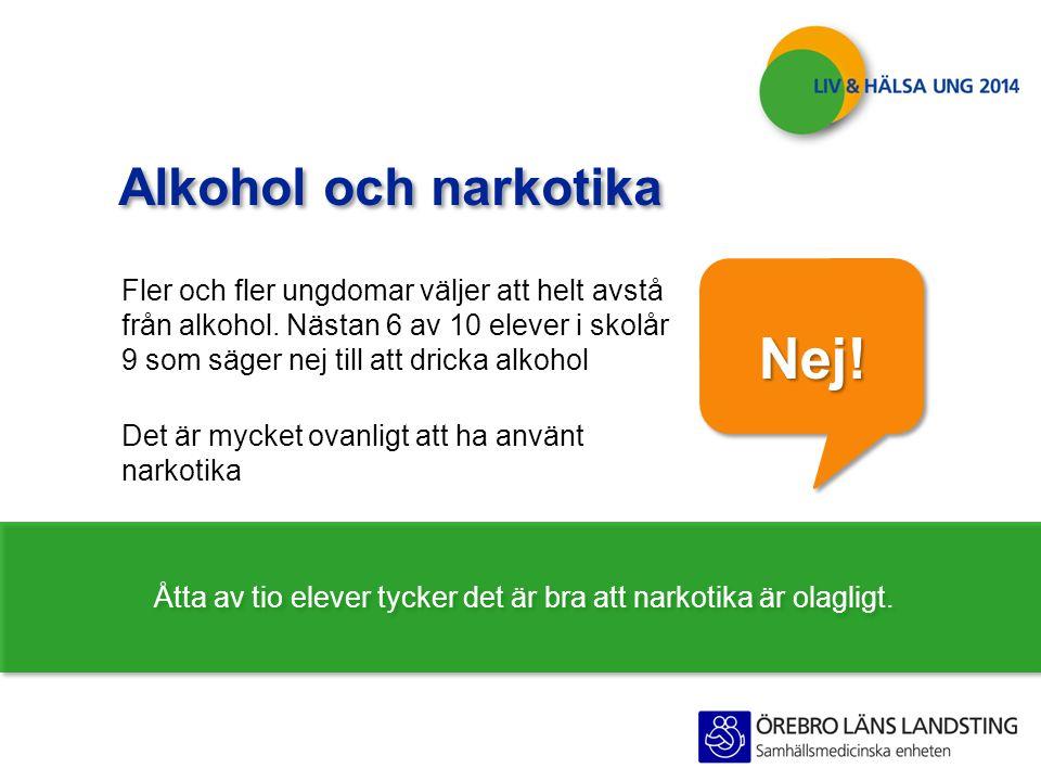 Alkohol och narkotika Fler och fler ungdomar väljer att helt avstå från alkohol. Nästan 6 av 10 elever i skolår 9 som säger nej till att dricka alkoho