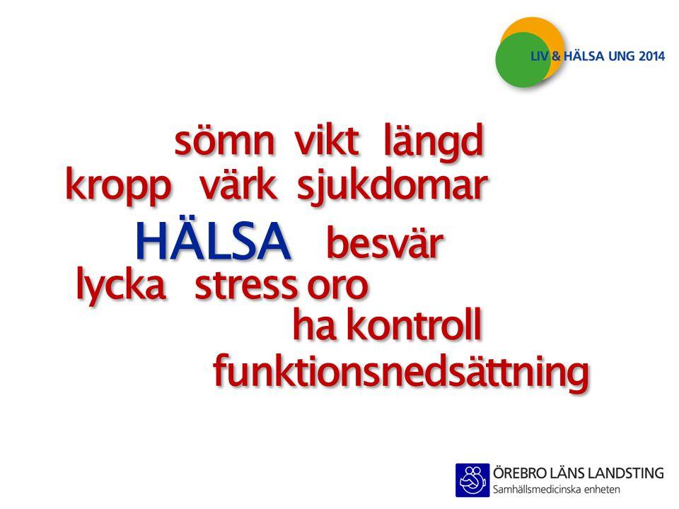 lycka stress oro sömn vikt funktionsnedsättning HÄLSA kropp värk sjukdomar ha kontroll besvär längd