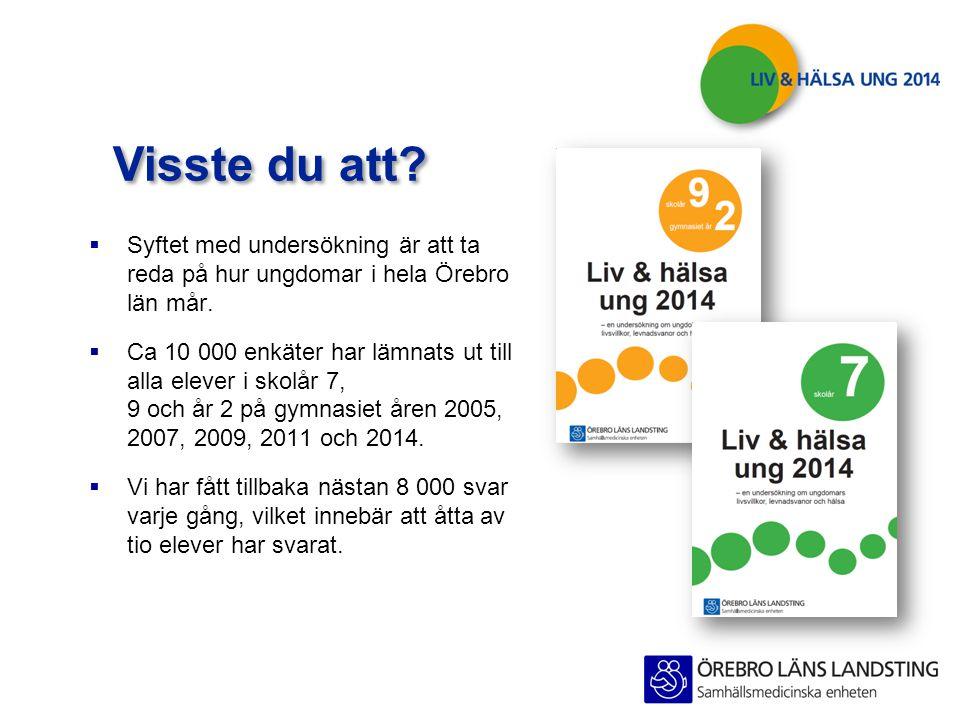  Syftet med undersökning är att ta reda på hur ungdomar i hela Örebro län mår.  Ca 10 000 enkäter har lämnats ut till alla elever i skolår 7, 9 och
