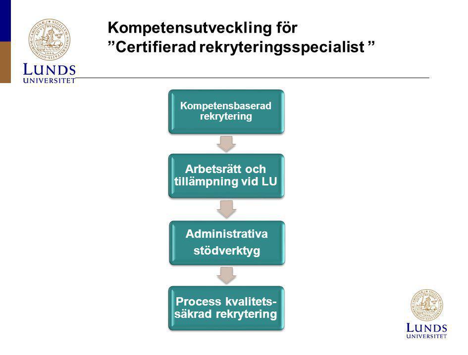 Kompetensbaserad rekrytering Arbetsrätt och tillämpning vid LU Administrativa stödverktyg Process kvalitets- säkrad rekrytering Kompetensutveckling fö