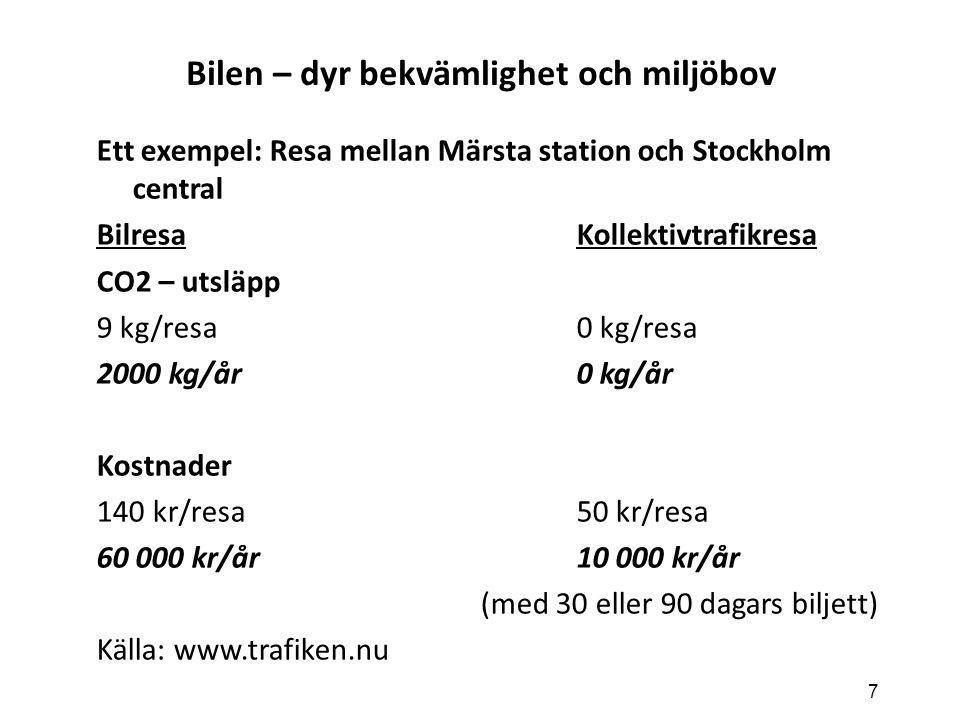 Bilen – dyr bekvämlighet och miljöbov Ett exempel: Resa mellan Märsta station och Stockholm central BilresaKollektivtrafikresa CO2 – utsläpp 9 kg/resa