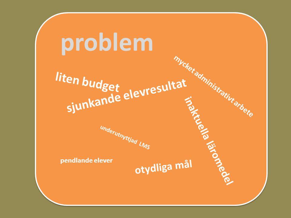 underutnyttjad LMS otydliga mål sjunkande elevresultat mycket administrativt arbete inaktuella läromedel pendlande elever problem liten budget