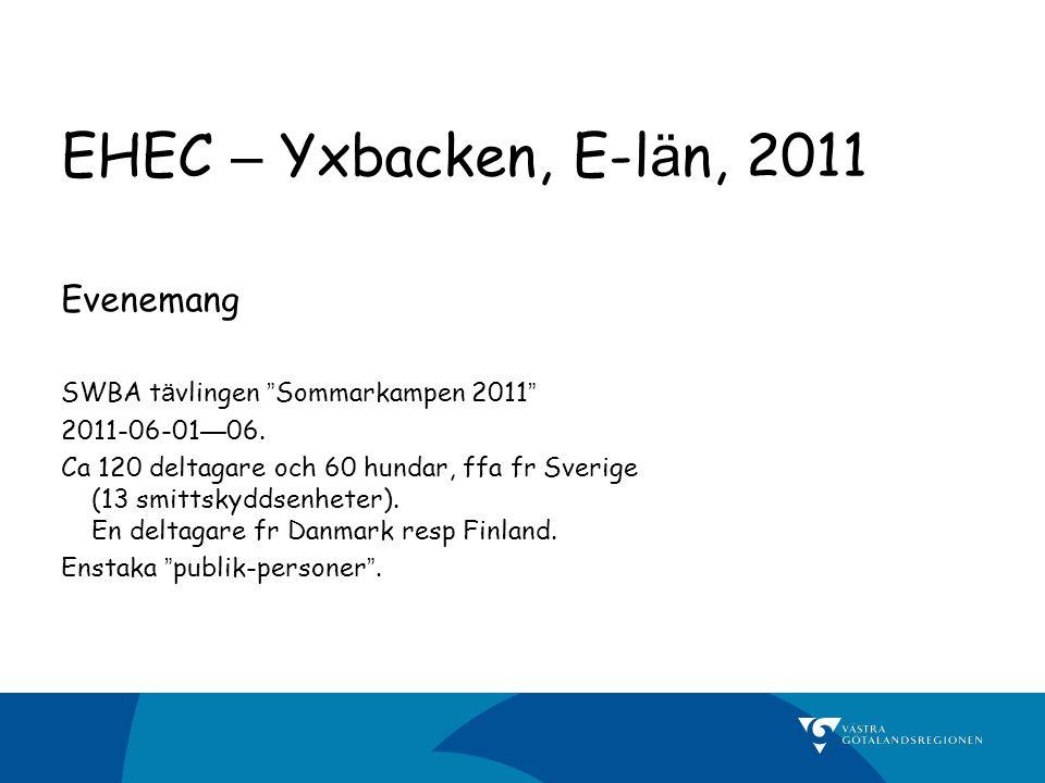 """EHEC – Yxbacken, E-l ä n, 2011 Evenemang SWBA t ä vlingen """" Sommarkampen 2011 """" 2011-06-01 — 06. Ca 120 deltagare och 60 hundar, ffa fr Sverige (13 sm"""