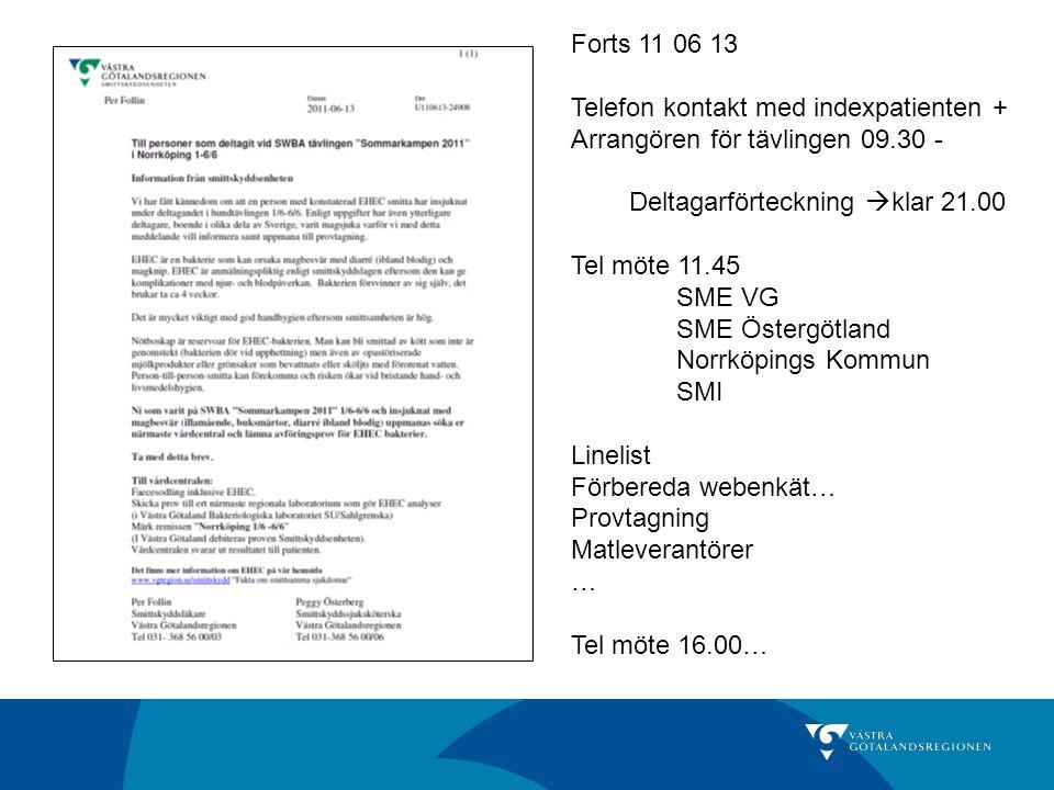 Forts 11 06 13 Telefon kontakt med indexpatienten + Arrangören för tävlingen 09.30 - Deltagarförteckning  klar 21.00 Tel möte 11.45 SME VG SME Österg