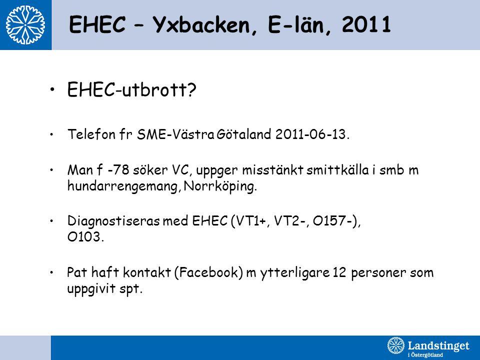 EHEC – Yxbacken, E-län, 2011 •EHEC-utbrott? •Telefon fr SME-Västra Götaland 2011-06-13. •Man f -78 söker VC, uppger misstänkt smittkälla i smb m hunda